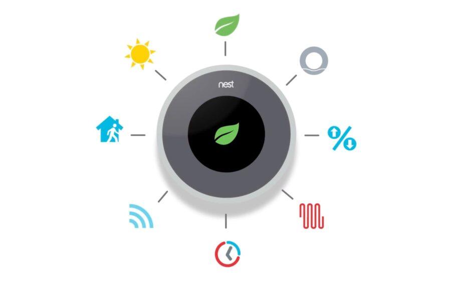 motion graphics & animation npower | nest